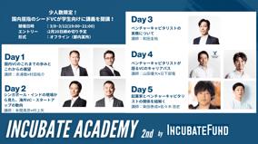 Incubate Academy (9)